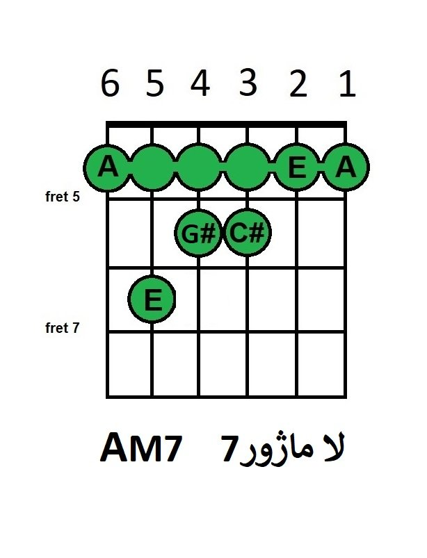 AM7 آکورد لا ماژور7 باره دار