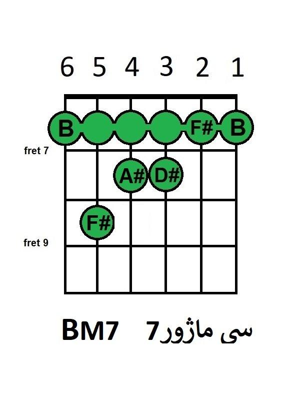 BM7 آکورد سی ماژور7 باره دار