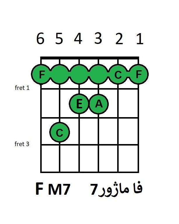 FM7 آکورد فا ماژور7 باره دار