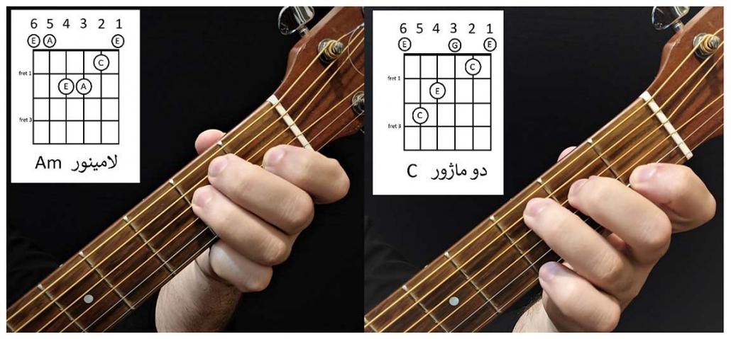 آموزش آکورد گیتار 01