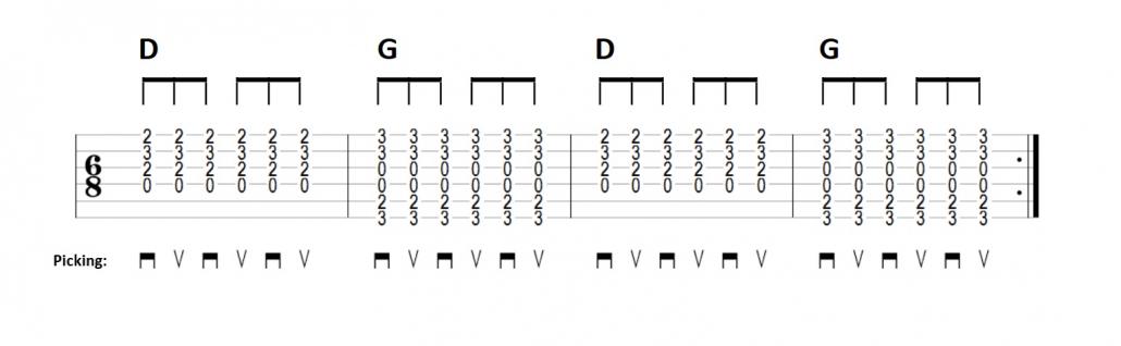 آموزش ریتم 6\8 گیتار