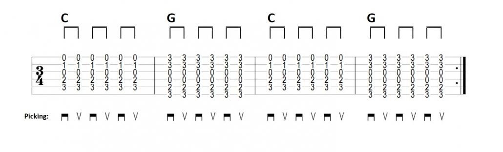 آموزش ریتم3\4 گیتار