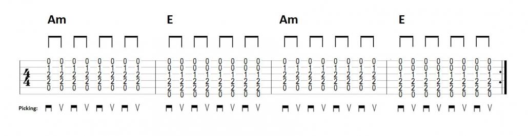 آموزش ریتم 4-4 گیتار