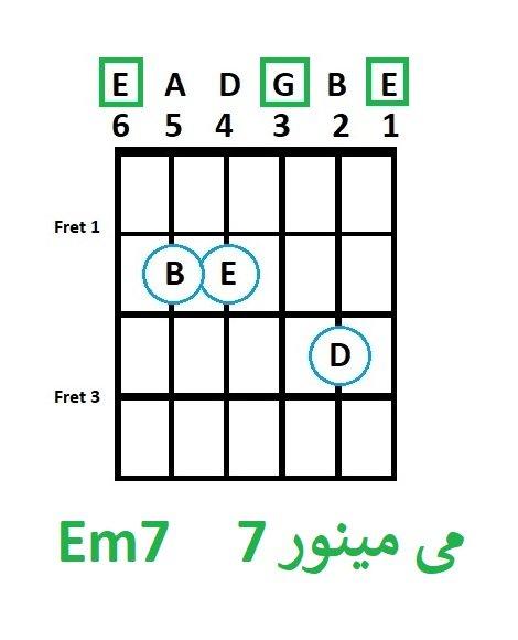 Em7 -آموزش آکورد می مینور 7