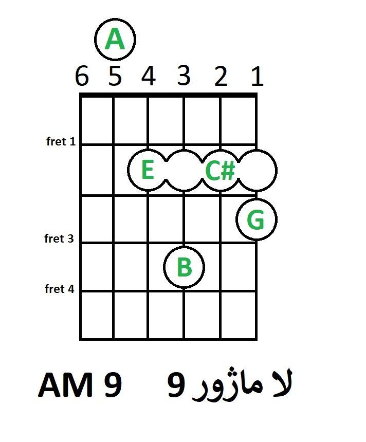 آموزش آکورد لا ماژور 9 گیتار