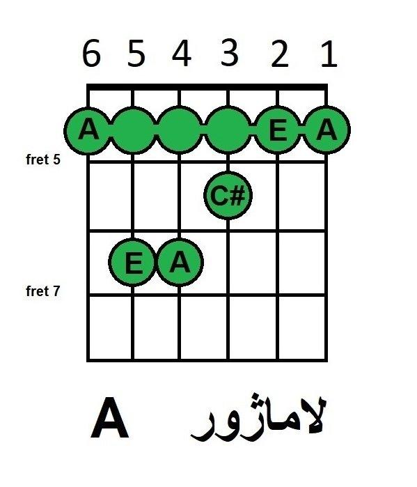 آموزش آکورد لا ماژور باره دار گیتار