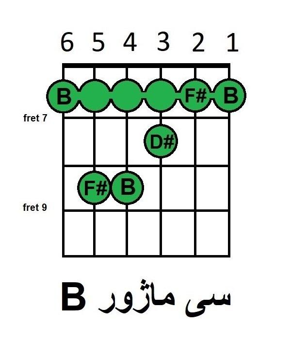 آموزش آکورد سی ماژور باره دار گیتار